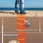 Deephunter Dedektör 2